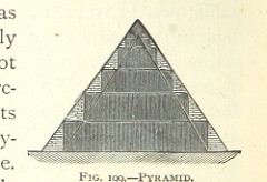 Drawing of a pyramid