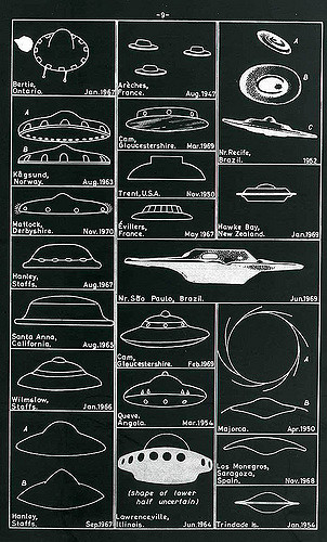 UFO sightings chart from 1969